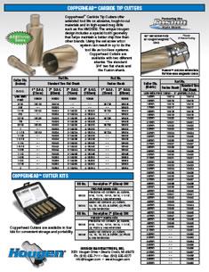 Hougen carbide tip cutters size chart